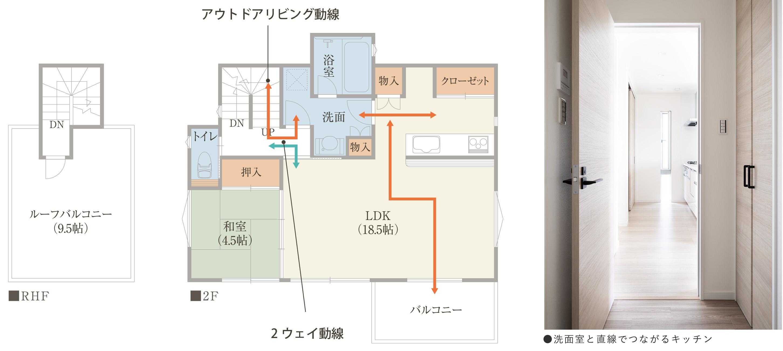 2階ホールからリビングとキッチンに出入りできる2ウェイ動線。