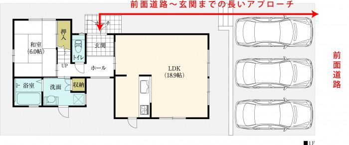 3台駐車できる家