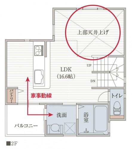 家事動線に配慮した2階吹き抜けリビング