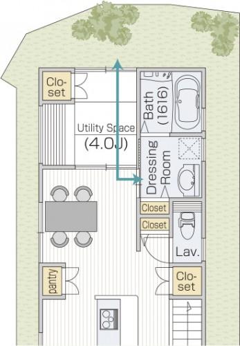 洗面室と庭をつなぐ和室の家事動線