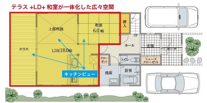 キッチン中心にテラスと和室の一体化で広々空間の間取り