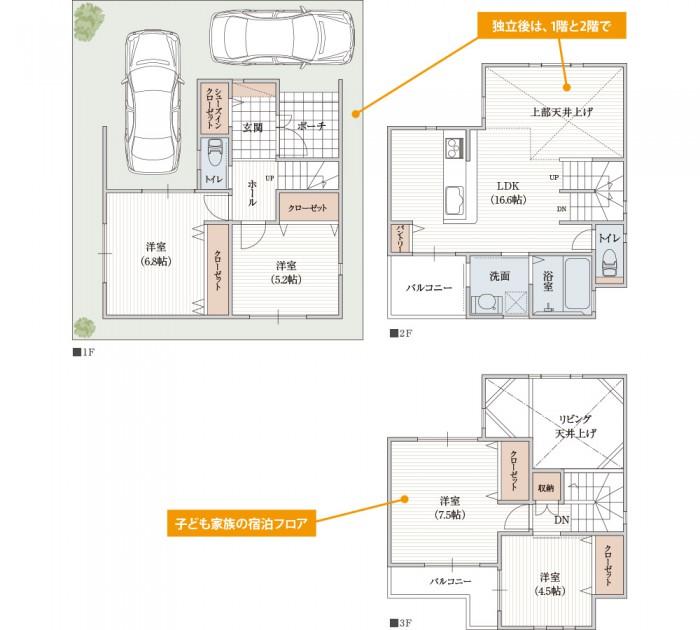子どもの独立後も見据えた3階建てのフロア設計