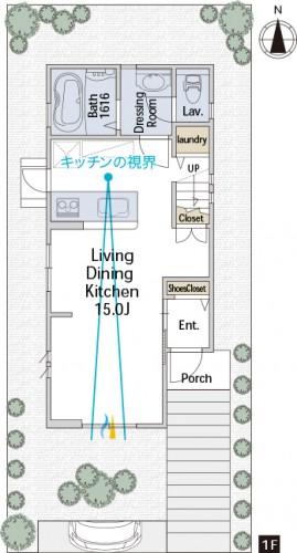 31坪,南玄関4LDK 対面式オープンキッチンは奥に配置が間取りの主流