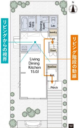 31坪,南玄関4LDK 家事をしながら家族の様子を伺える対面式オープンキッチンとリビング階段