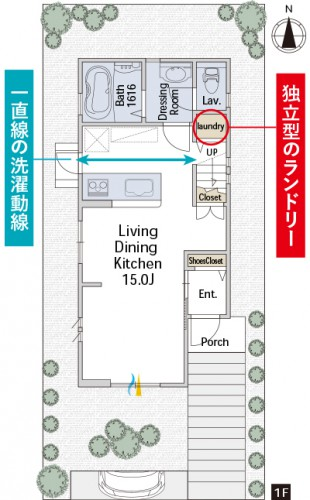 31坪,南玄関4LDK|独立ランドリーと庭が一直線に繋がる洗濯動線