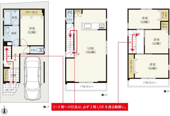 1階から3階への経路はLDKを必ず経由するリビング階段で家族の出入りをきちんと確認できる間取り