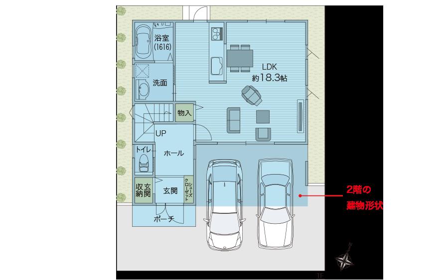 2階のWバルコニーで1階のリビングと玄関の日差しを和らげ、 直射日光による建具や床の劣化を緩和