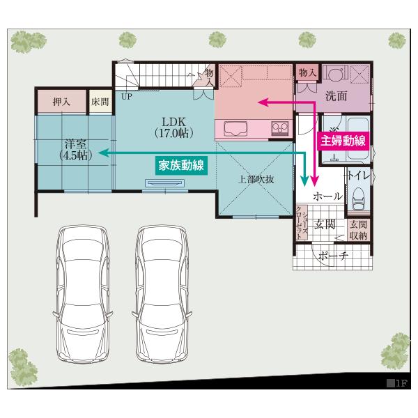 導線だけでなく、整理された空間ゾーニングで暮らしを棲み分け
