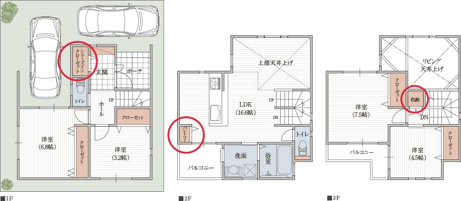 シューズインクローゼット、キッチンパントリー、収納豊富な間取り|3階建てプラン