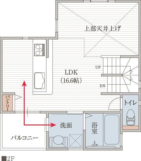 キッチン、バルコニー、洗面室を固めた家事がテキパキはかどる動線