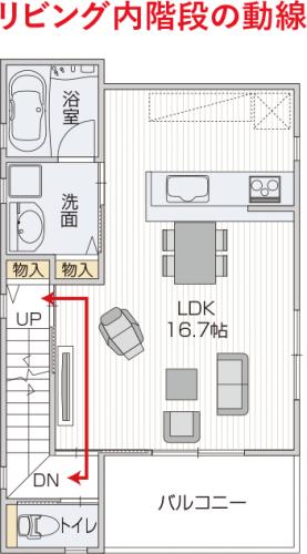 3階建ての間取り リビング内階段の動線